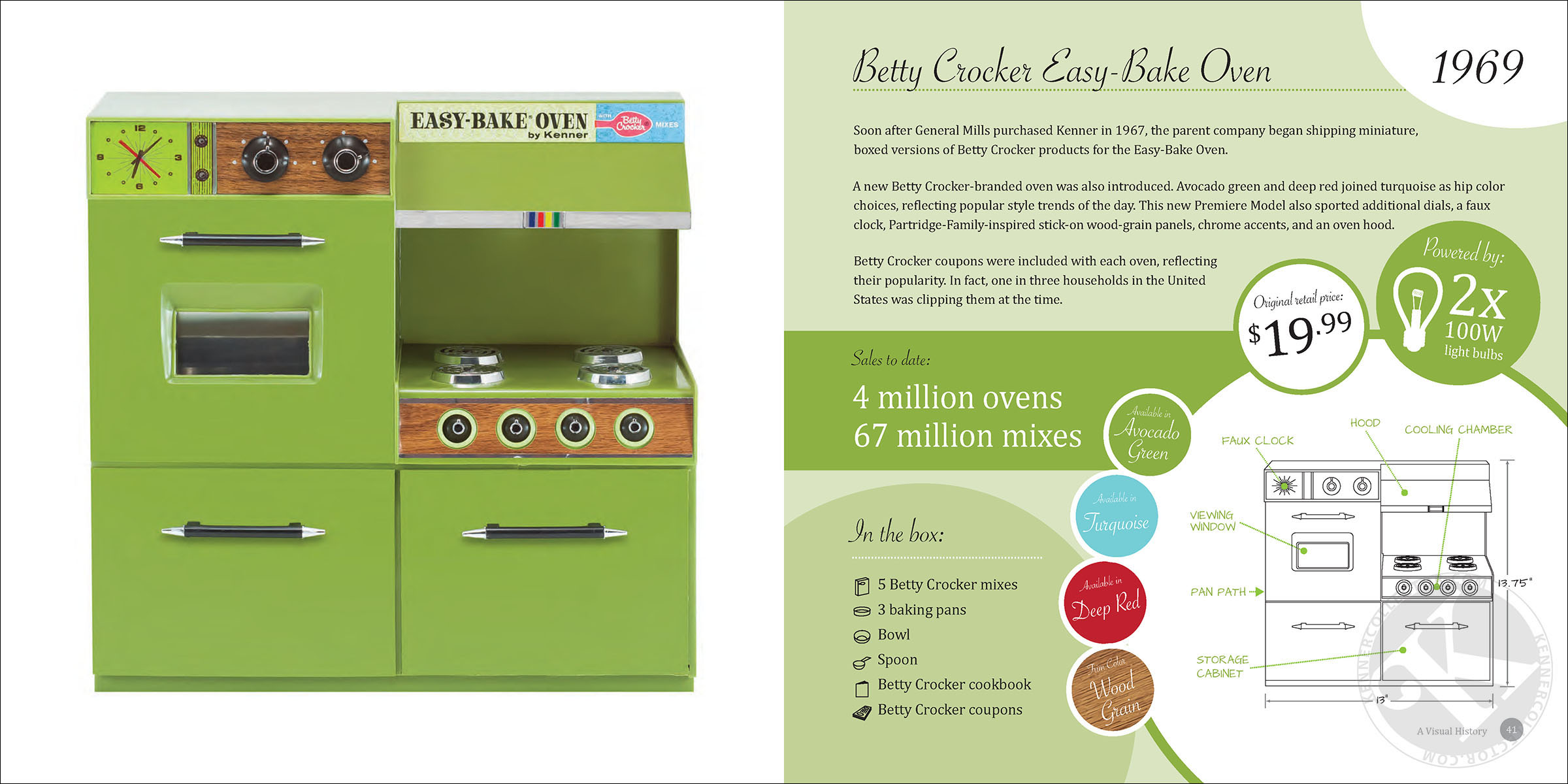 Light Bulb Baking: A History of the Easy-Bake® Oven Book Available